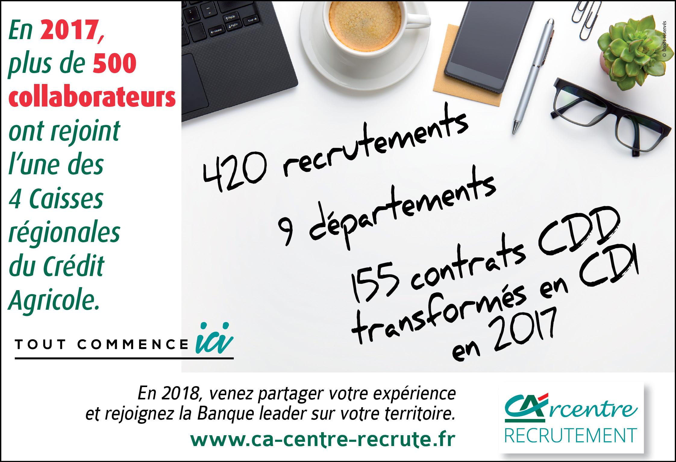Recrutement: En 2017, plus de 500 nouveaux collaborateurs ont rejoint les Caisses régionales Centre Loire, Centre Ouest, Touraine Poitou et Val de France. En 2018, venez partager votre expérience et rejoignez la Banque leader sur votre territoire. Les perspectives que nous pouvons vous offrir sont à la hauteur de votre ambition.